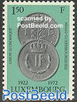 Belgium/Luxemburg monetary union 1v