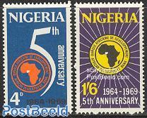African development bank 2v